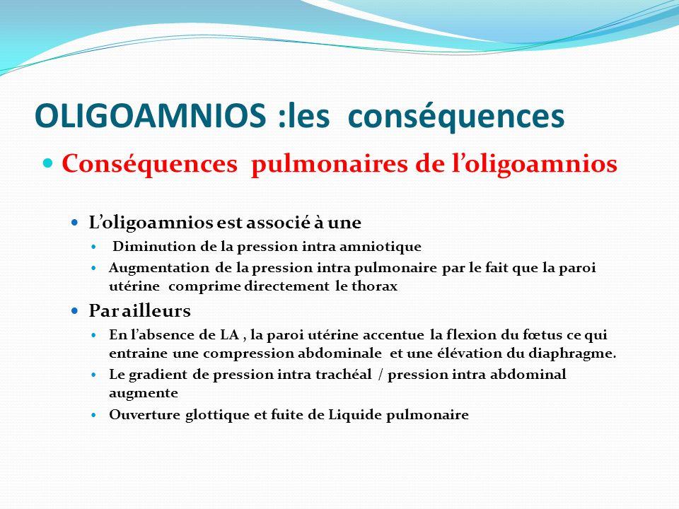 OLIGOAMNIOS :les conséquences