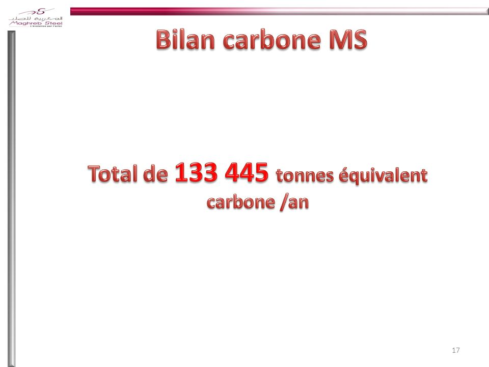 Total de 133 445 tonnes équivalent carbone /an