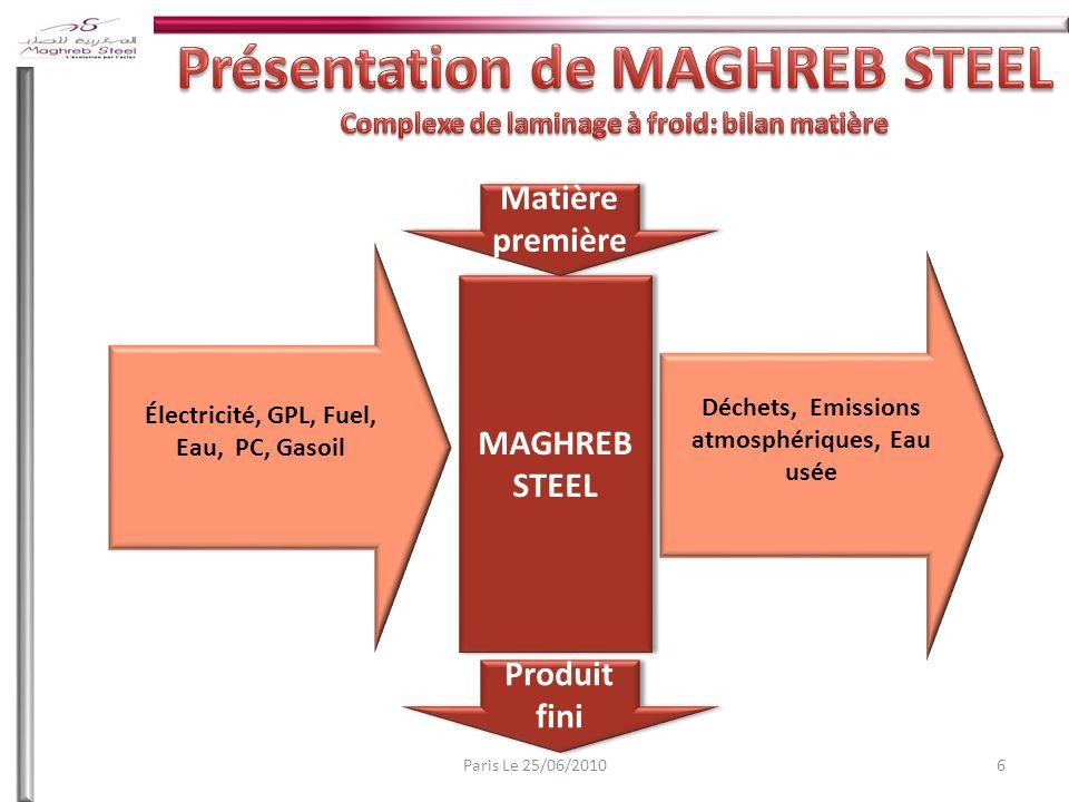 Présentation de MAGHREB STEEL Complexe de laminage à froid: bilan matière