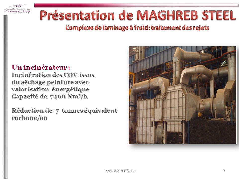 Présentation de MAGHREB STEEL Complexe de laminage à froid: traitement des rejets