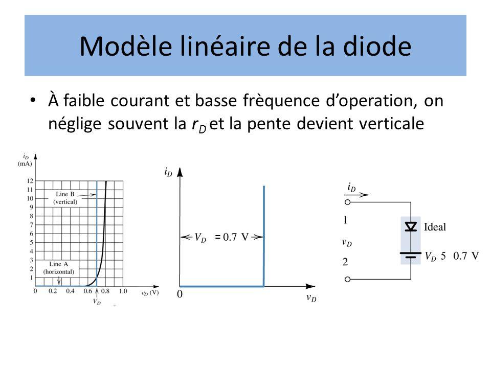 Modèle linéaire de la diode