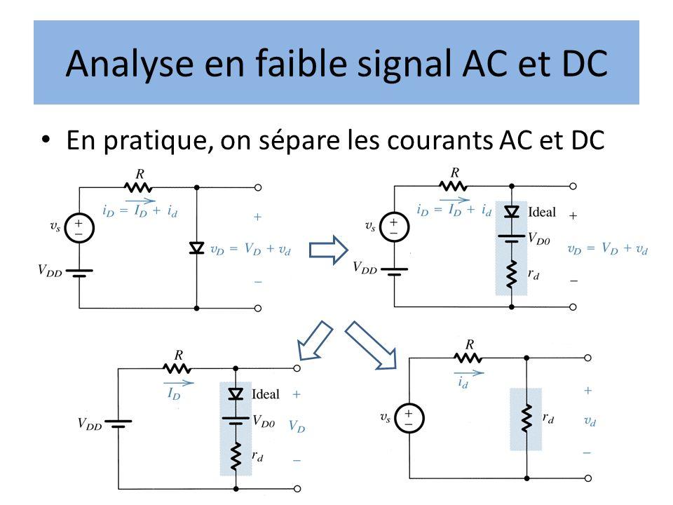 Analyse en faible signal AC et DC