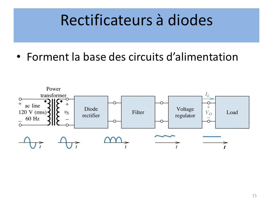Rectificateurs à diodes