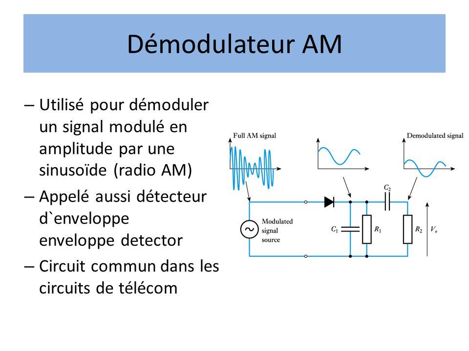 Démodulateur AMUtilisé pour démoduler un signal modulé en amplitude par une sinusoïde (radio AM)