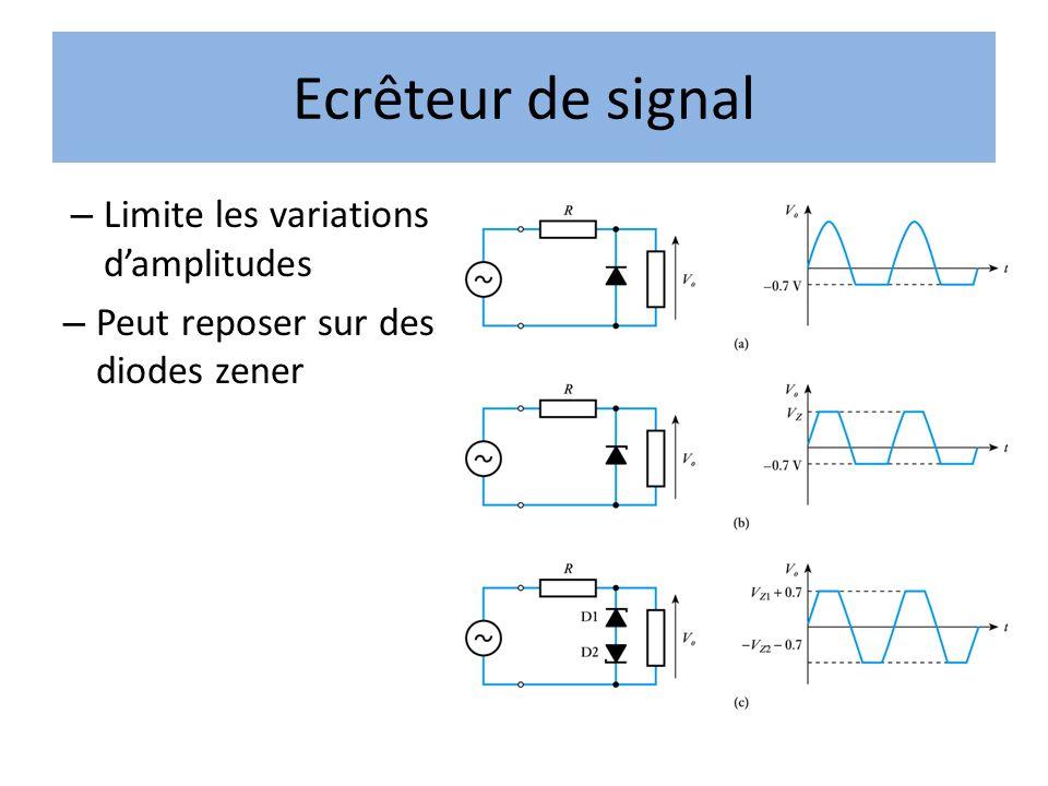 Ecrêteur de signal Limite les variations d'amplitudes
