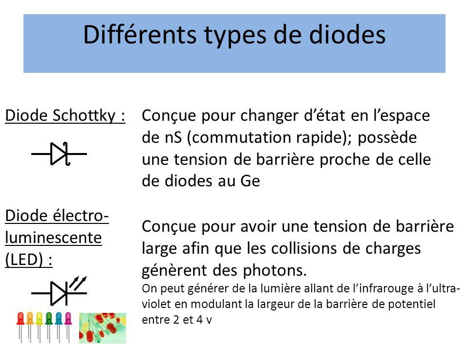 Différents types de diodes