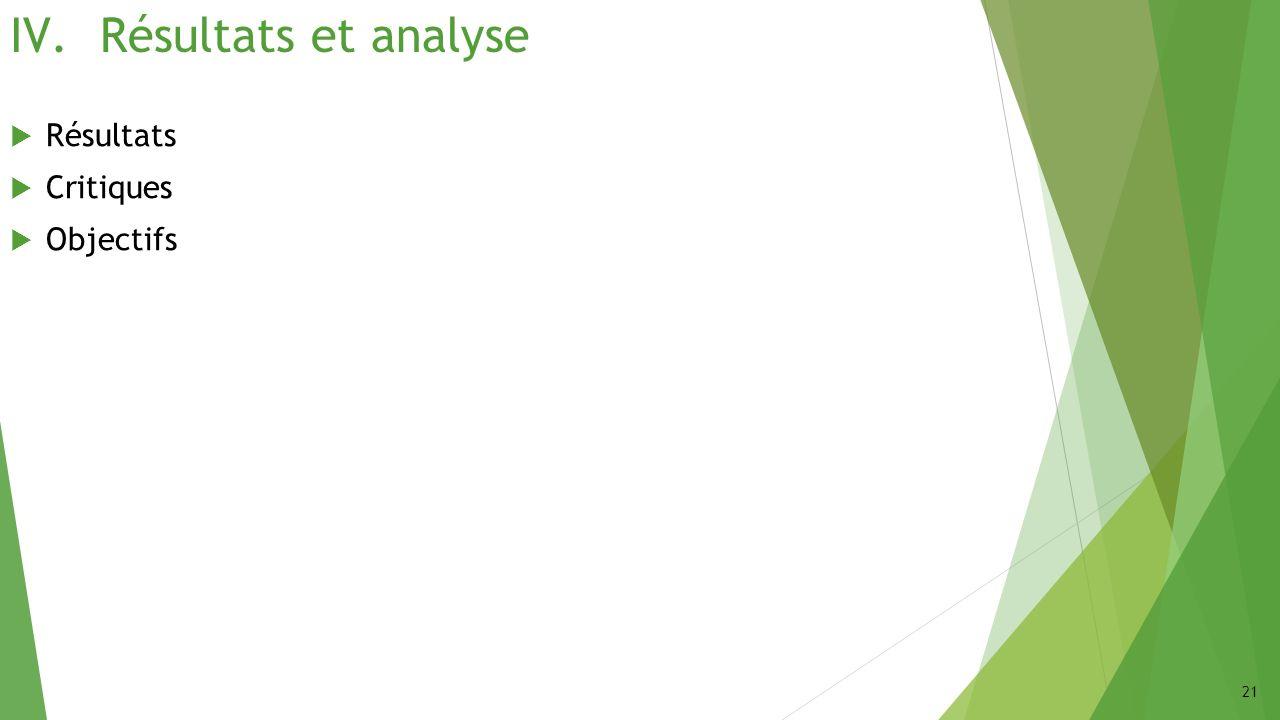 Résultats et analyse Résultats Critiques Objectifs