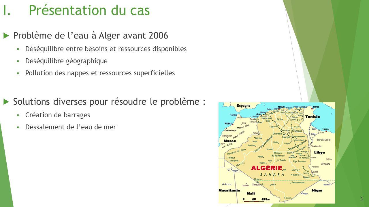 Présentation du cas Problème de l'eau à Alger avant 2006