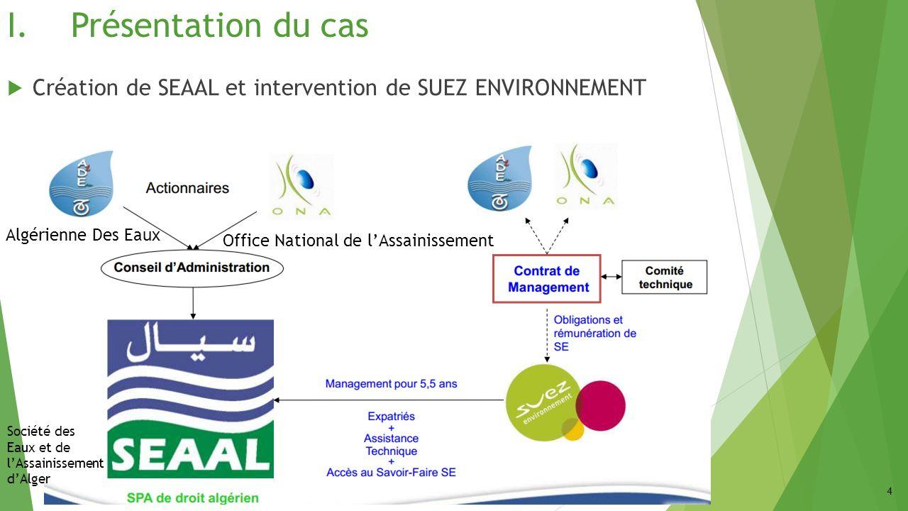 Présentation du cas Création de SEAAL et intervention de SUEZ ENVIRONNEMENT. Algérienne Des Eaux. Office National de l'Assainissement.