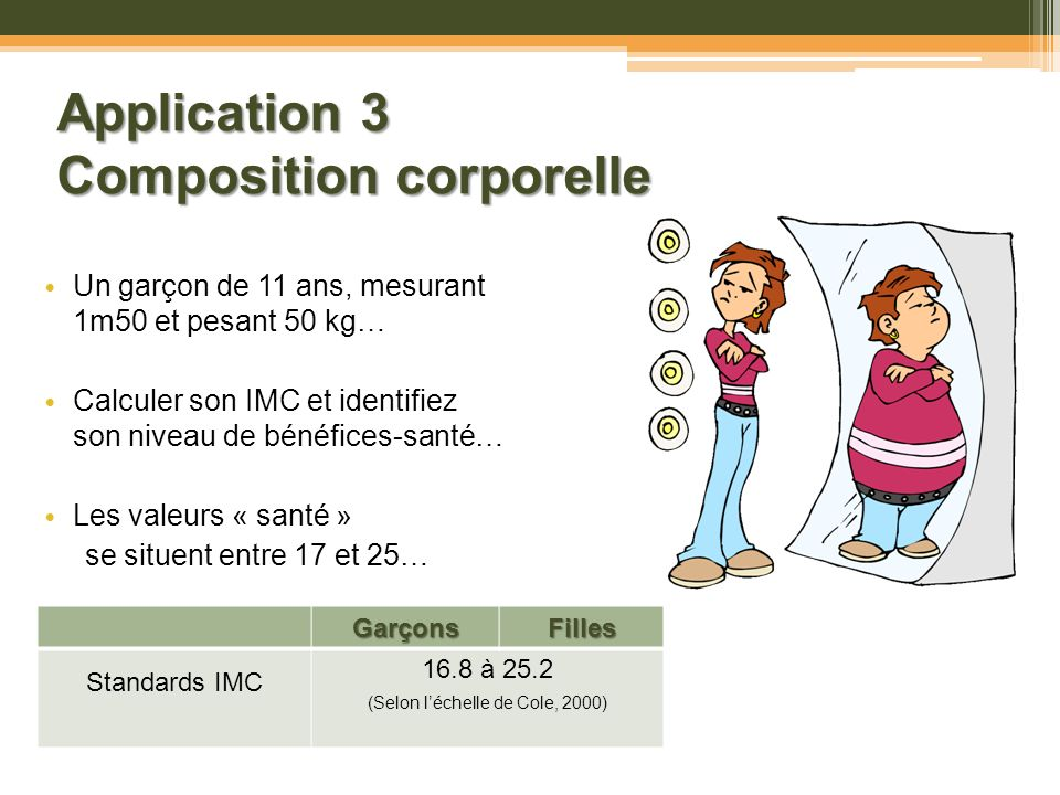 Application 3 Composition corporelle