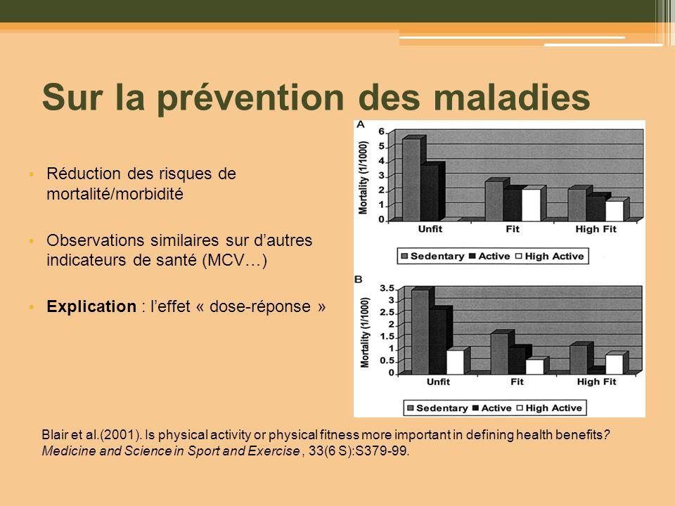 Sur la prévention des maladies