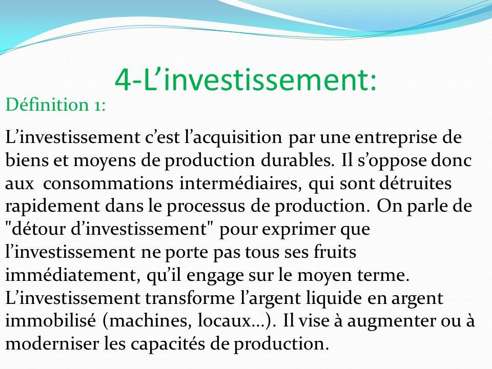 4-L'investissement: Définition 1: