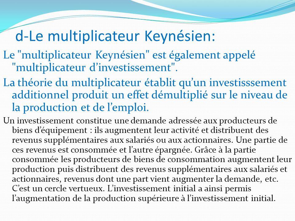 d-Le multiplicateur Keynésien: