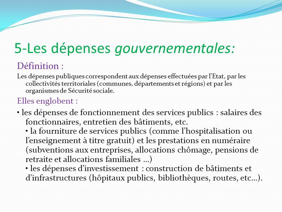 5-Les dépenses gouvernementales: