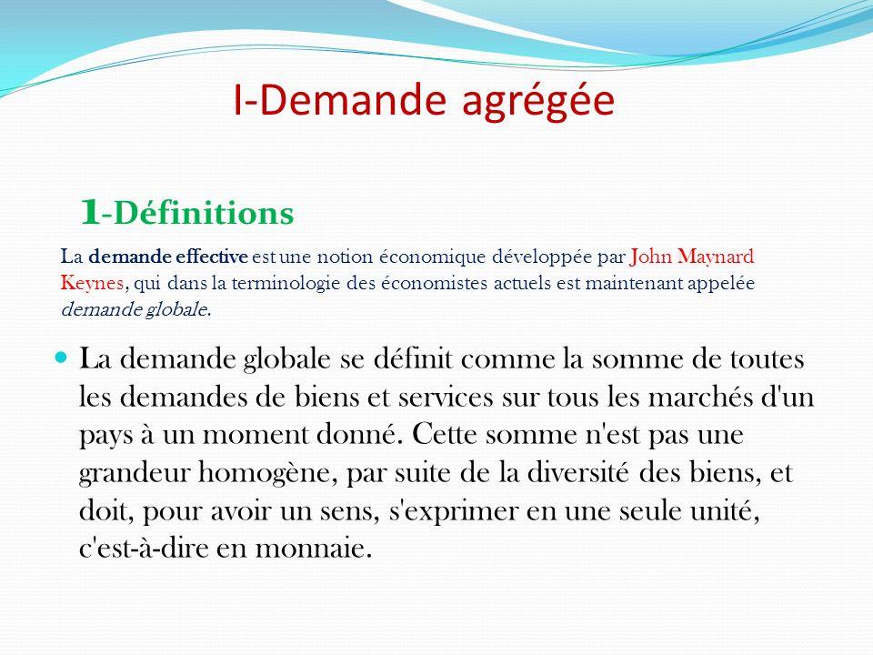 1-Définitions I-Demande agrégée