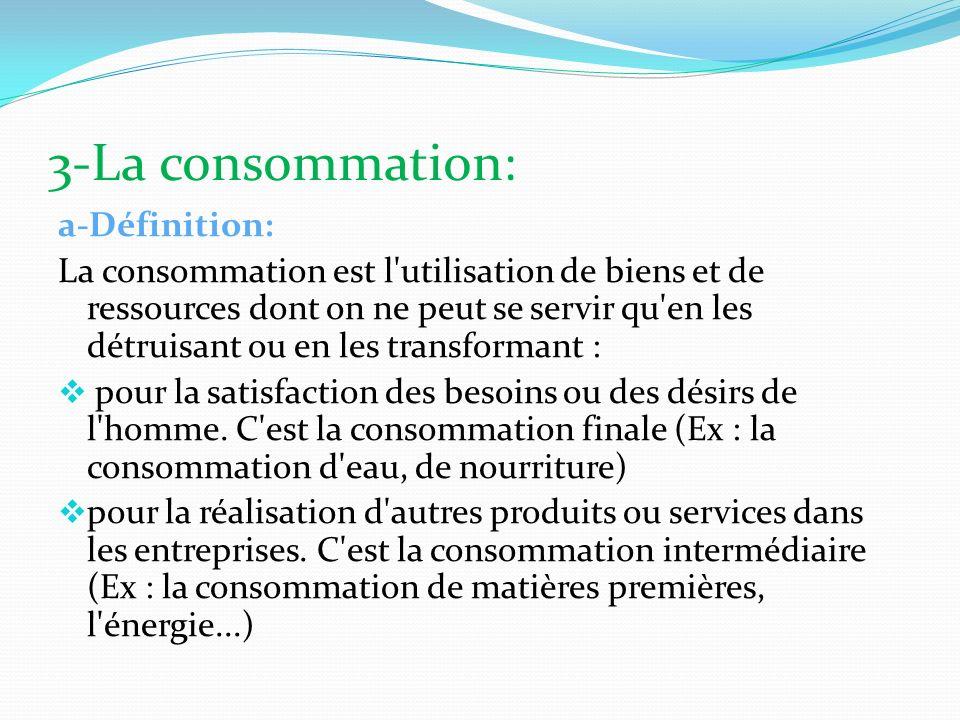 3-La consommation: a-Définition: