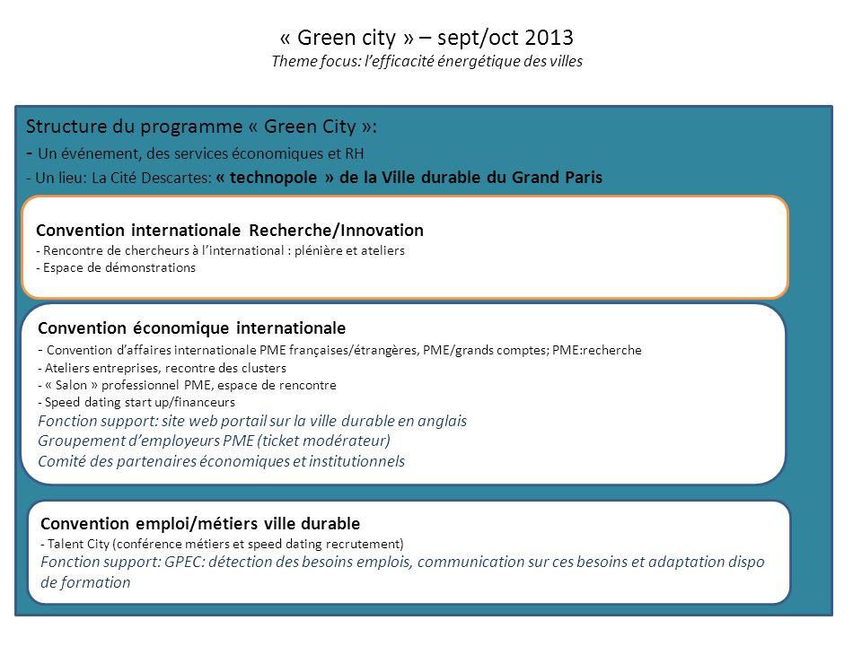« Green city » – sept/oct 2013 Theme focus: l'efficacité énergétique des villes