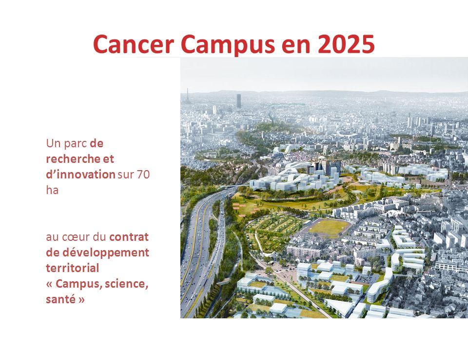Cancer Campus en 2025 Un parc de recherche et d'innovation sur 70 ha