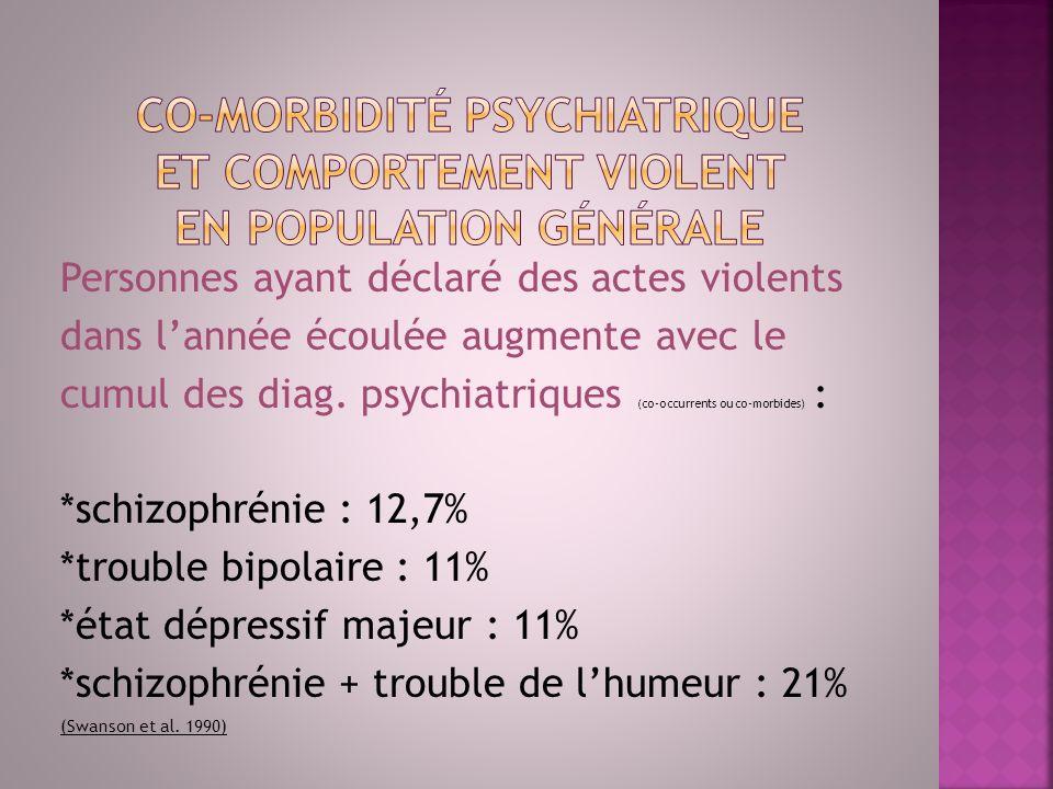 Co-morbidité psychiatrique et comportement violent en population générale