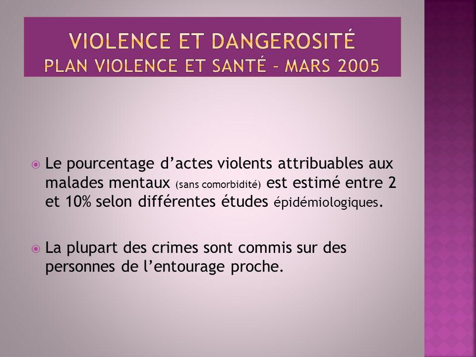 Violence et dangerosité plan violence et santé – mars 2005