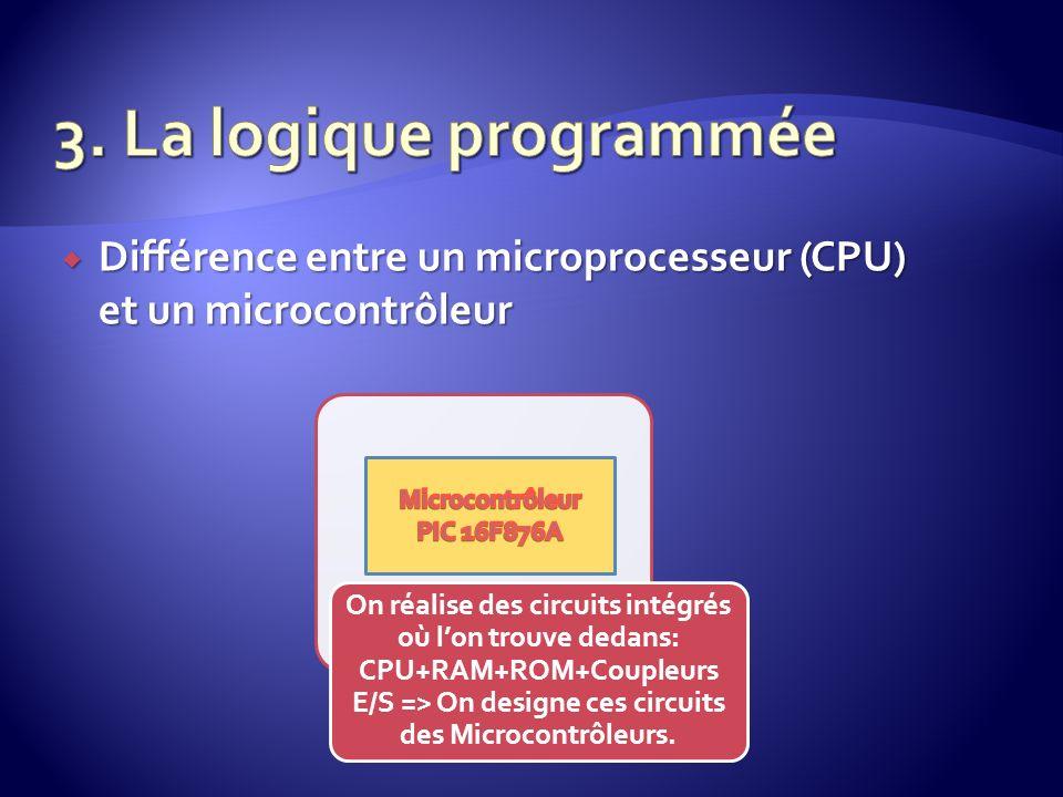 Microcontrôleur PIC 16F876A
