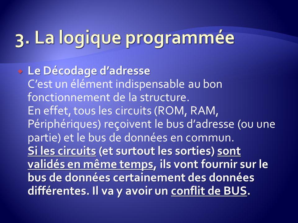 3. La logique programmée
