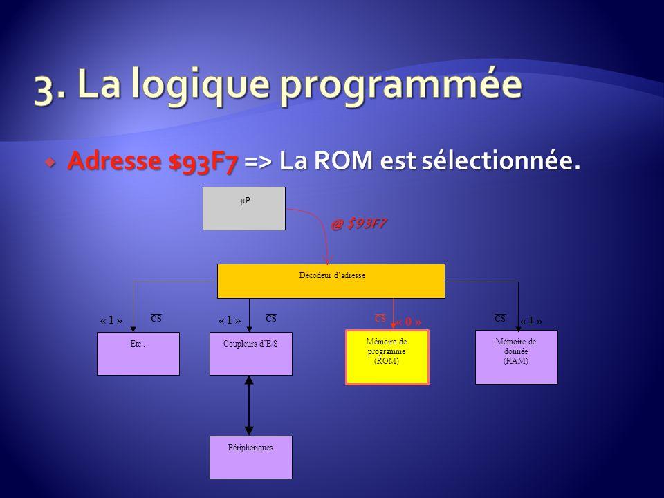 3. La logique programmée Adresse $93F7 => La ROM est sélectionnée.