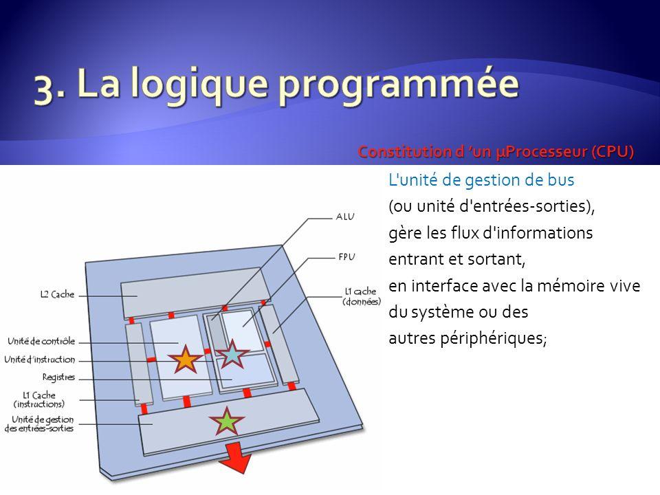 3. La logique programmée L unité d'exécution est constituée