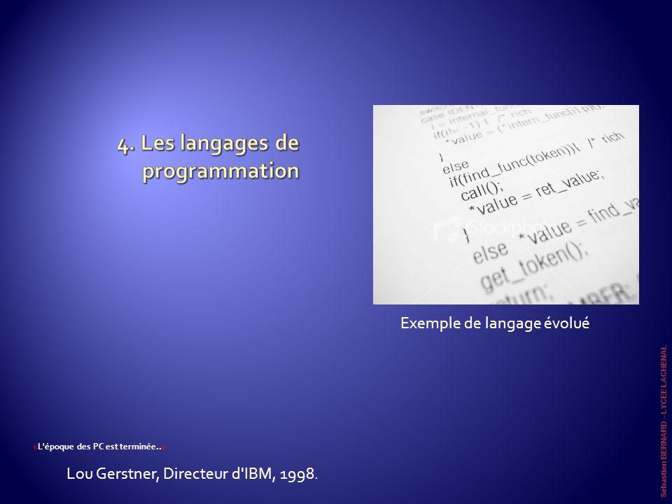 4. Les langages de programmation