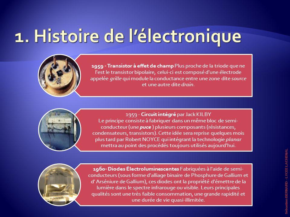 1. Histoire de l'électronique