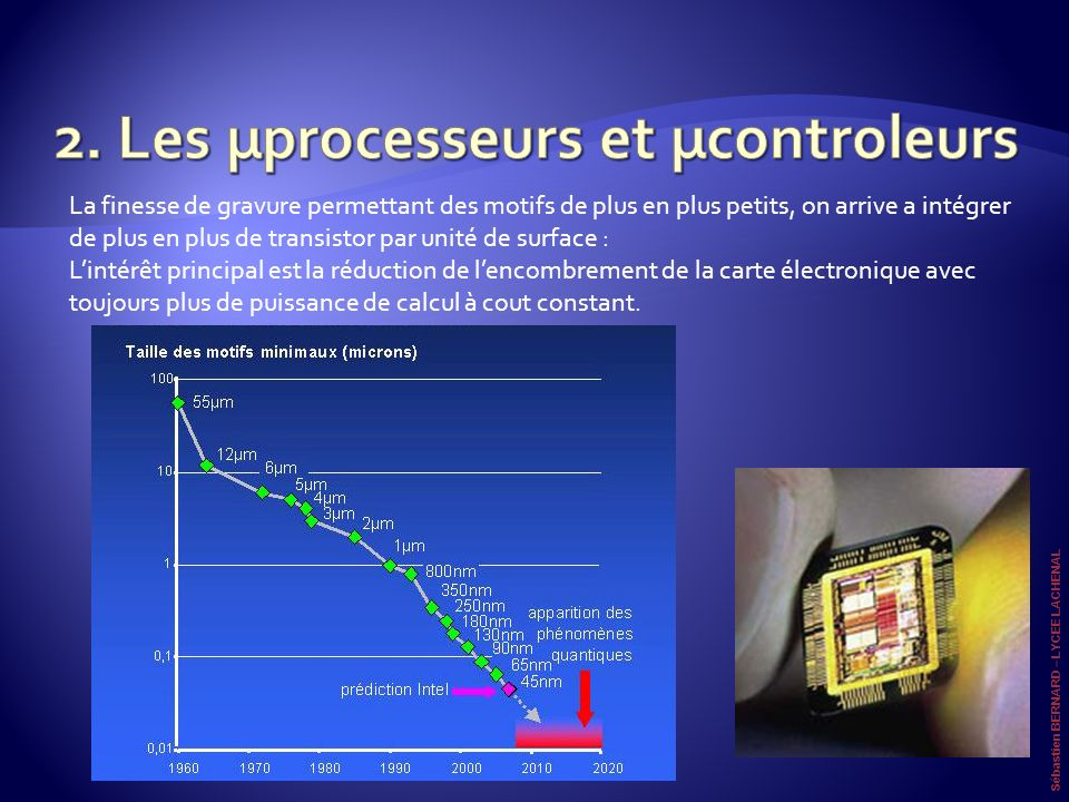 2. Les µprocesseurs et µcontroleurs