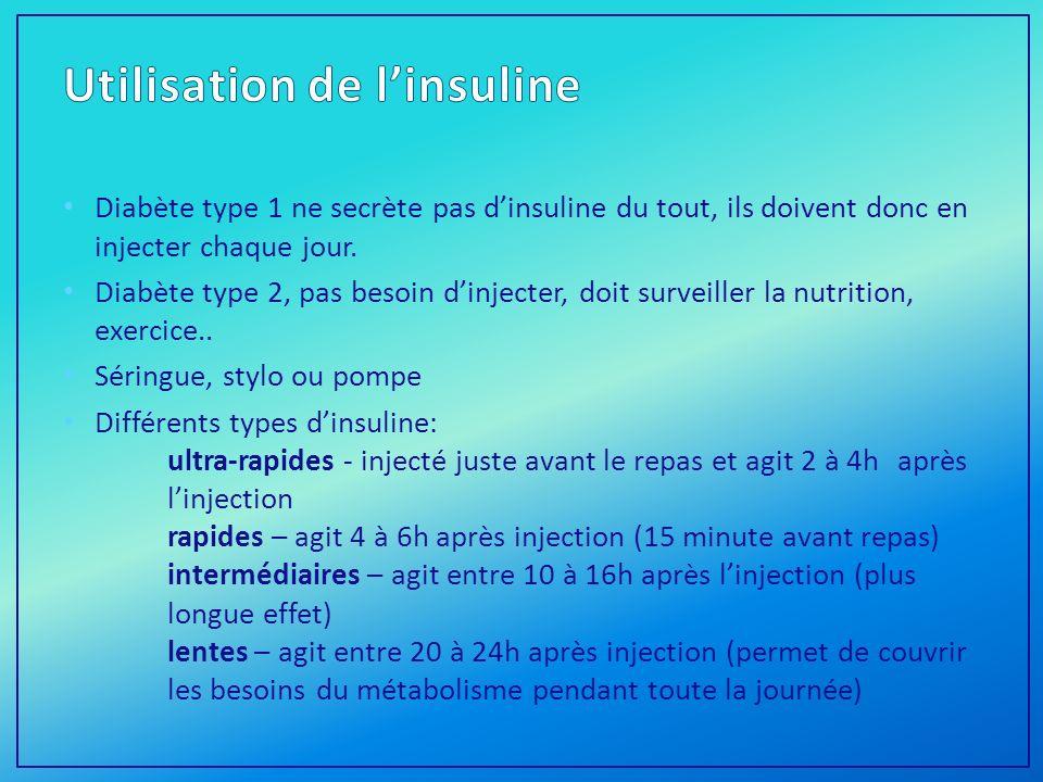 Utilisation de l'insuline