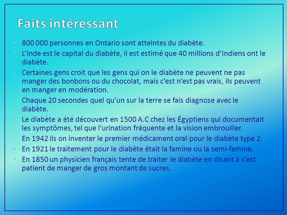 Faits intéressant 800 000 personnes en Ontario sont atteintes du diabète.