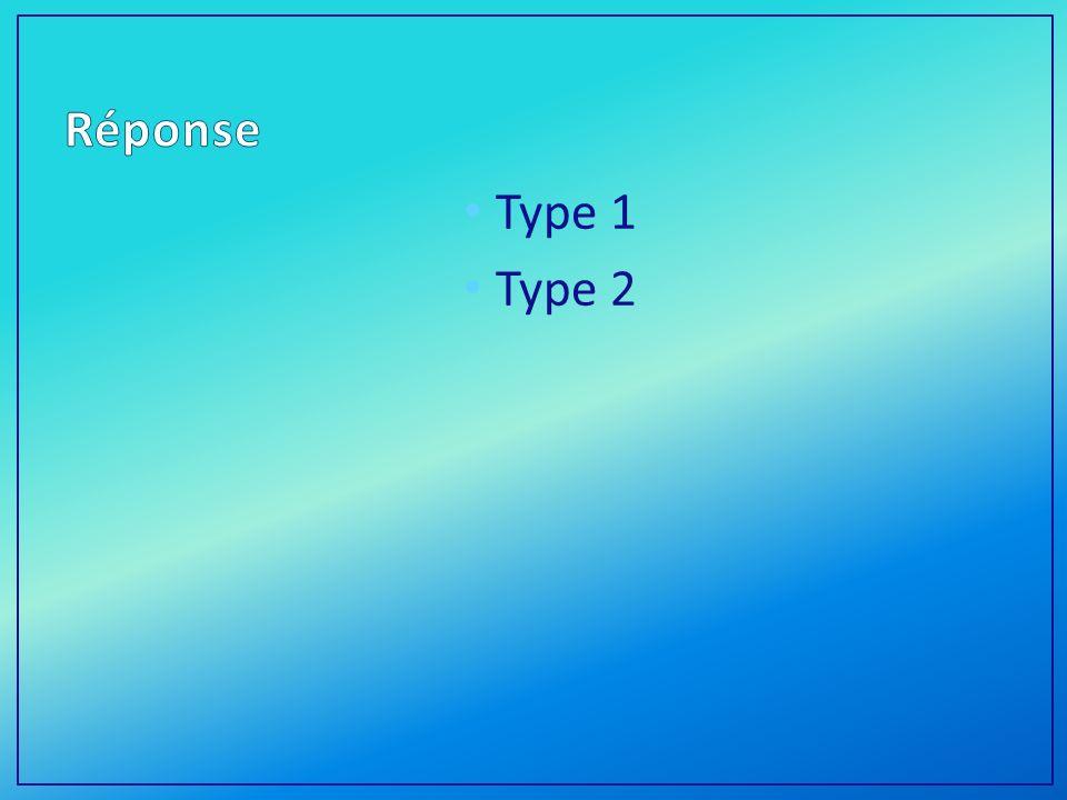 Réponse Type 1 Type 2