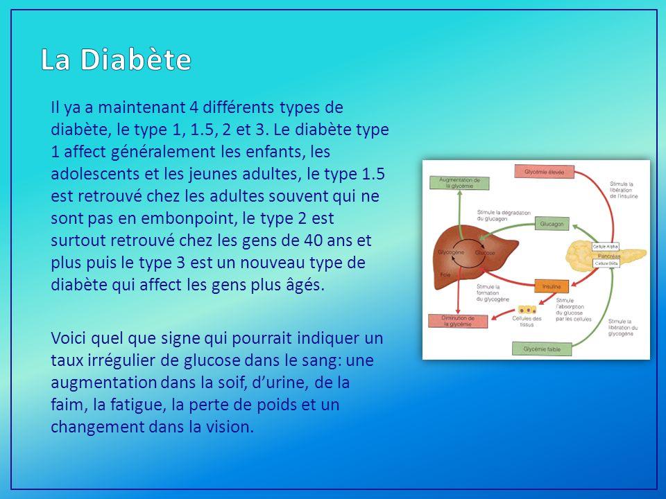 La Diabète