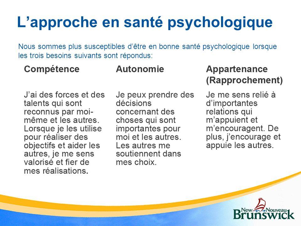 L'approche en santé psychologique