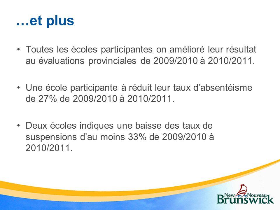…et plus Toutes les écoles participantes on amélioré leur résultat au évaluations provinciales de 2009/2010 à 2010/2011.