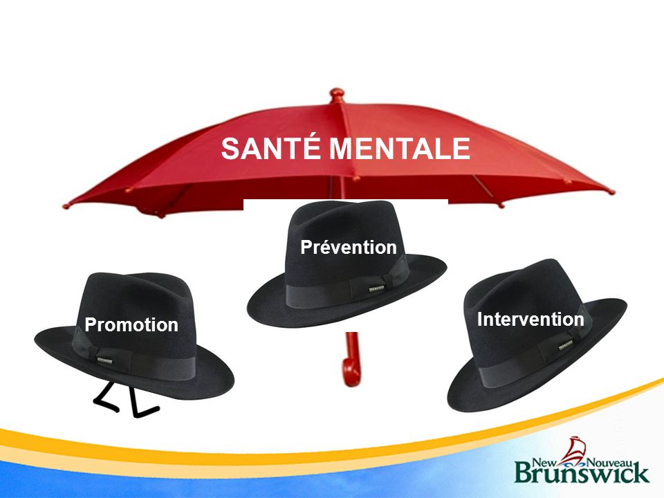 SANTÉ MENTALE Prévention Intervention Promotion