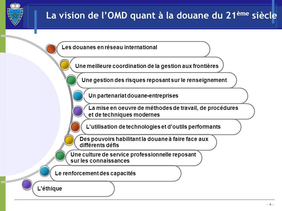 La vision de l'OMD quant à la douane du 21ème siècle