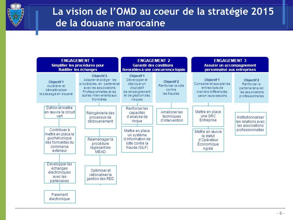 La vision de l'OMD au coeur de la stratégie 2015