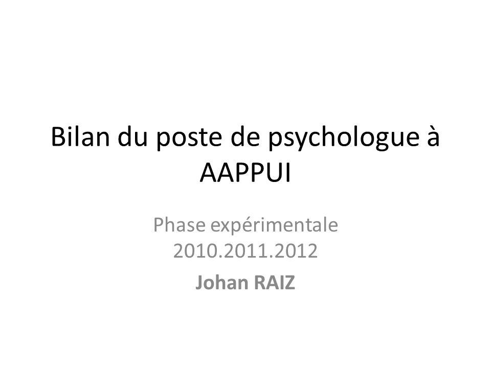 Bilan du poste de psychologue à AAPPUI