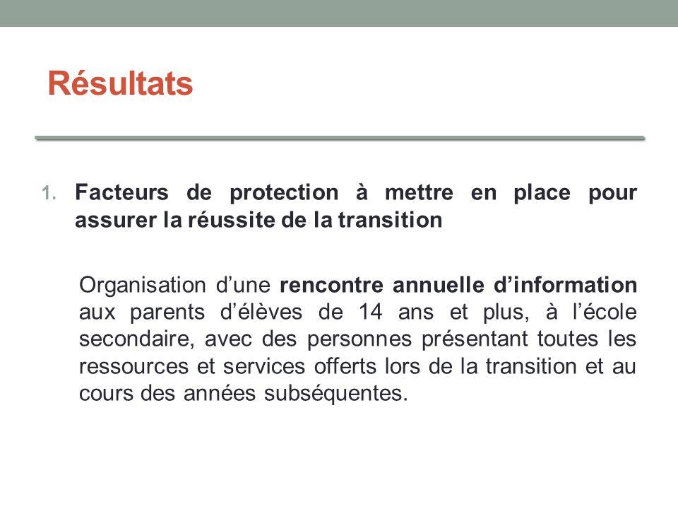 Résultats Facteurs de protection à mettre en place pour assurer la réussite de la transition.