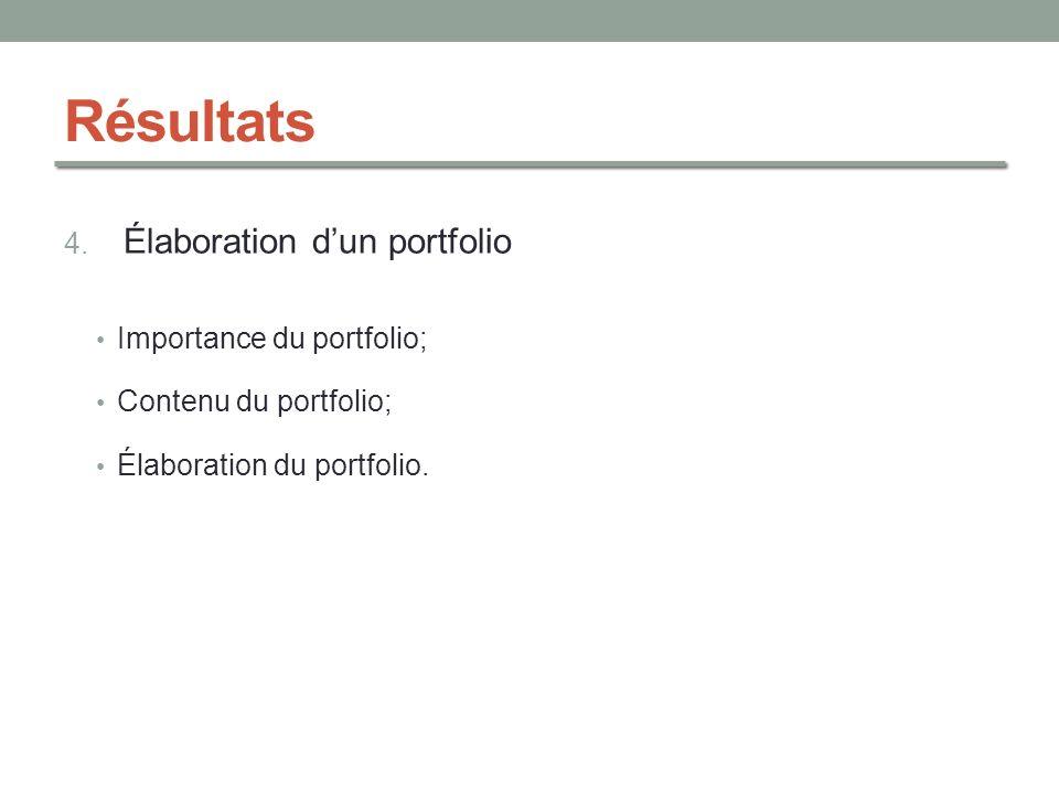 Résultats Élaboration d'un portfolio Importance du portfolio;