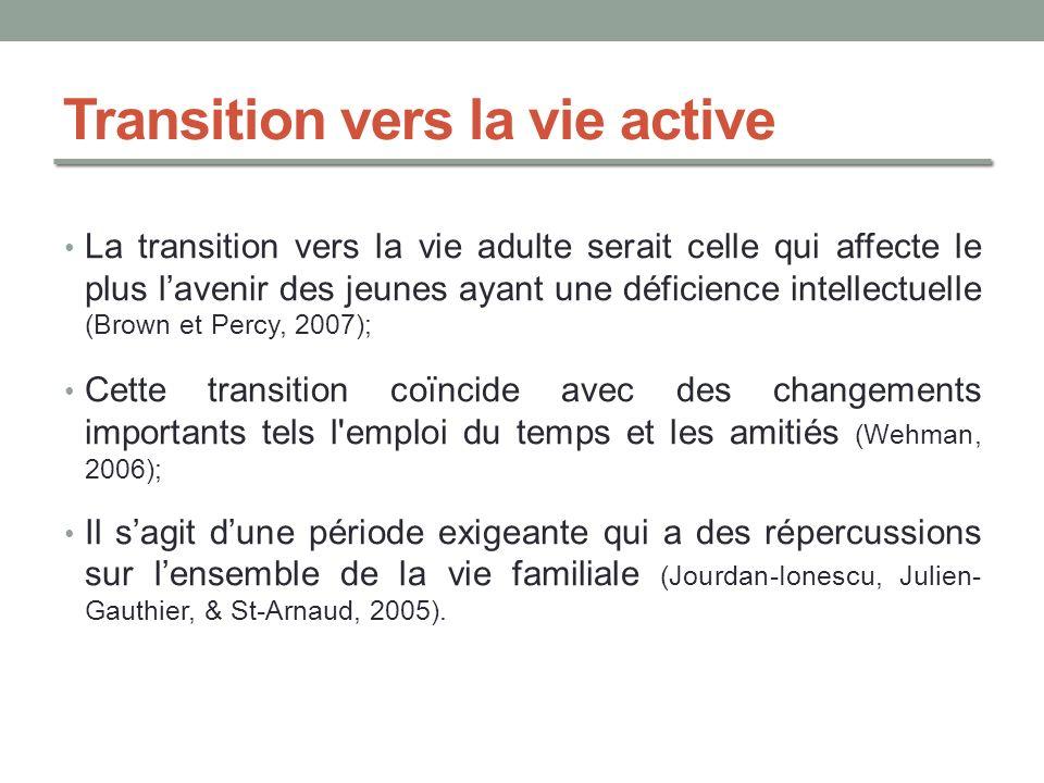 Transition vers la vie active