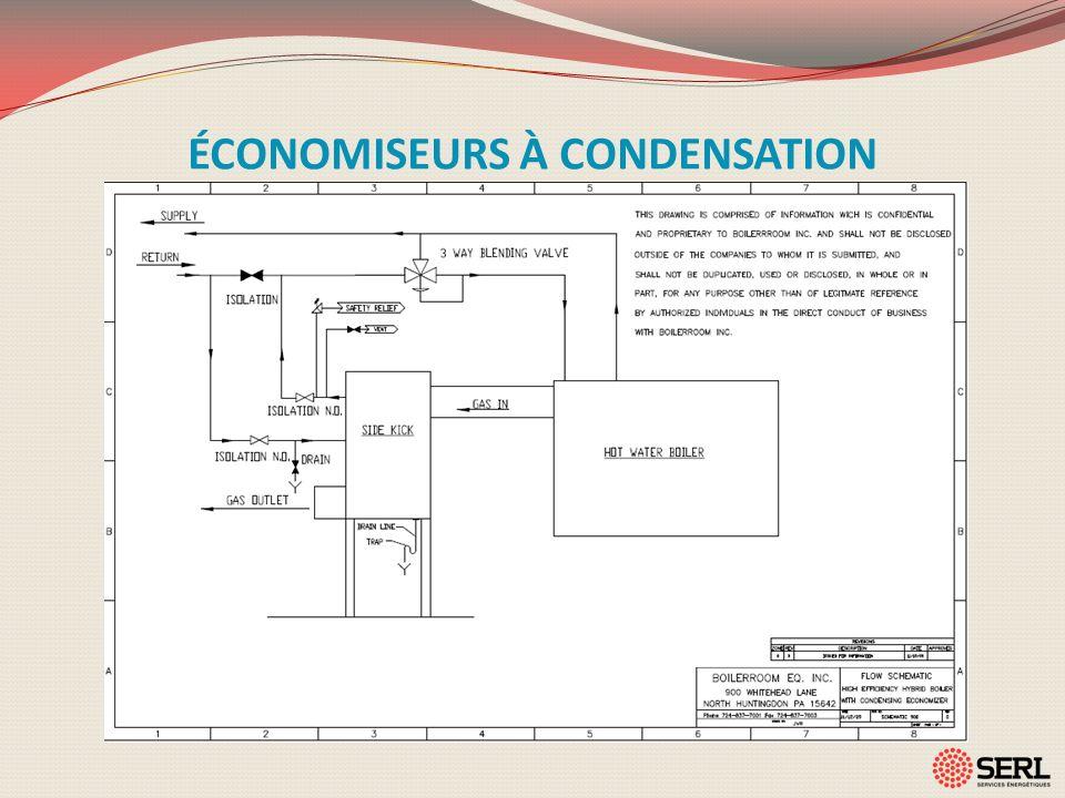 ÉCONOMISEURS À CONDENSATION