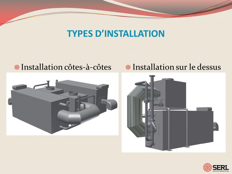 TYPES D'INSTALLATION Installation côtes-à-côtes
