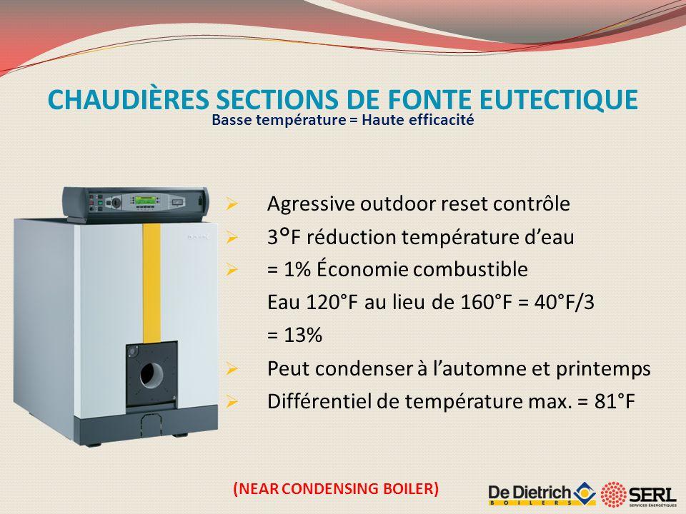 CHAUDIÈRES SECTIONS DE FONTE EUTECTIQUE