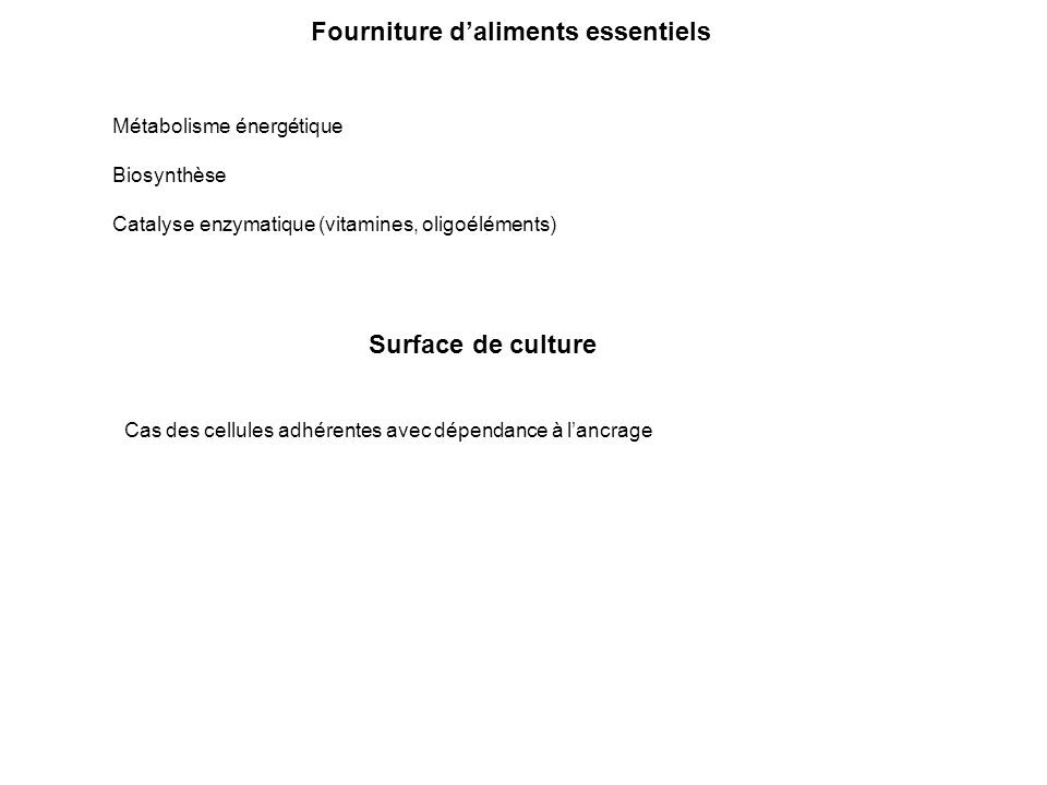 Fourniture d'aliments essentiels