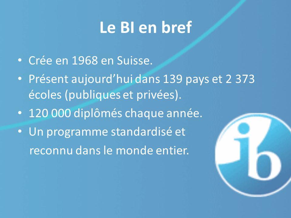 Le BI en bref Crée en 1968 en Suisse.
