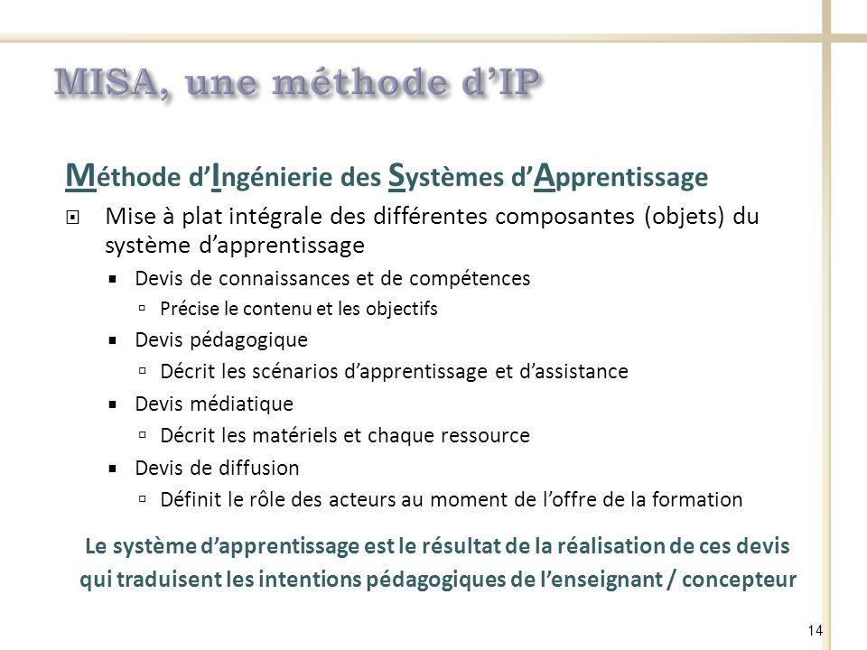 MISA, une méthode d'IP Méthode d'Ingénierie des Systèmes d'Apprentissage.